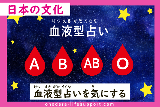 Fortune Telling by Blood Type